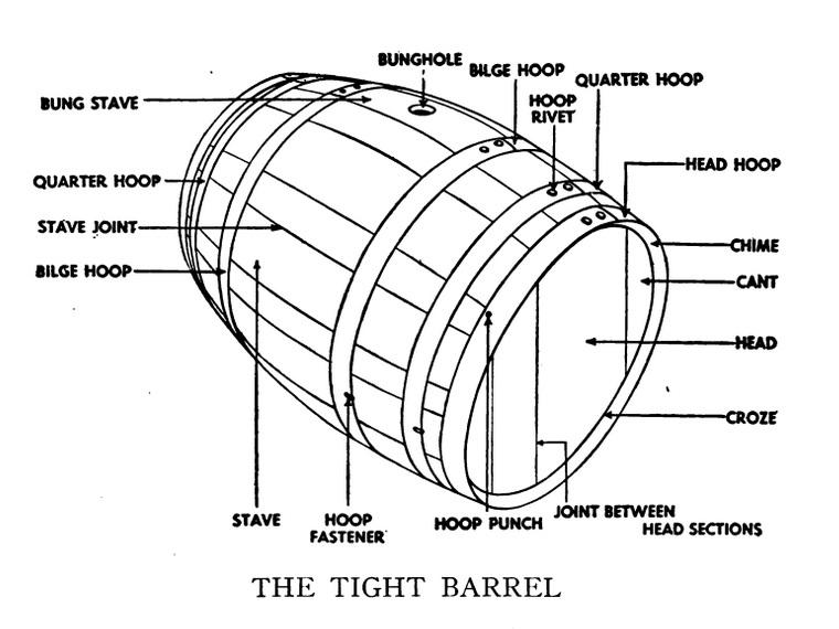 Wooden Barrel Bung